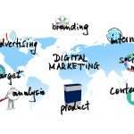 digital-marketing-2021
